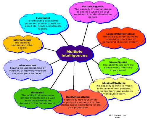 relationship between emotional intelligence and leadership education essay The role and importance of emotional intelligence in knowledge, emotional intelligence, leadership not able to establish a relationship that encourages.